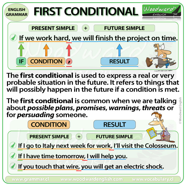 First conditional structure