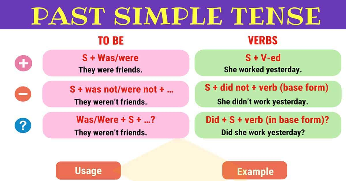 Past simple STRUCTURE