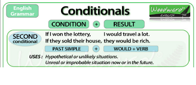 Second conditional structure