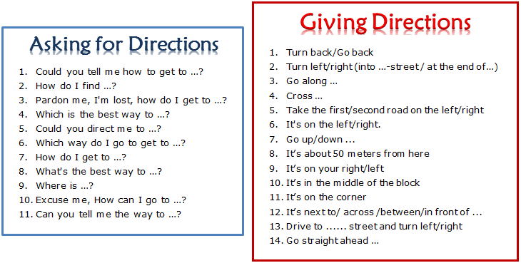 Directions theory.