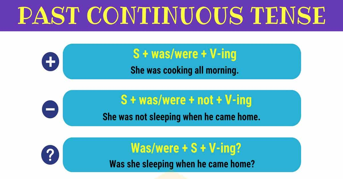 Past continuous STRUCTURE