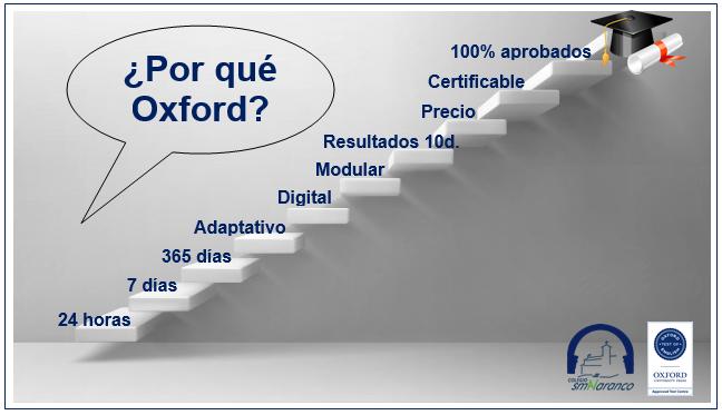 Centro examinador en Asturias de nivel de inglés Oxford
