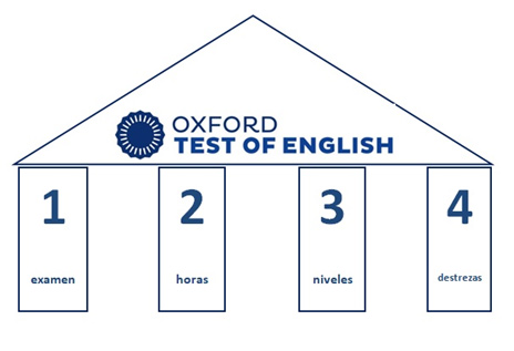 oxford test